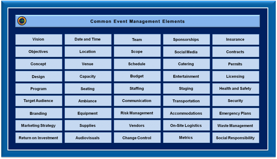 Event Management Elements