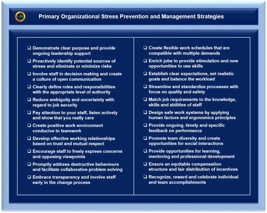 Primary Organizational Strategies